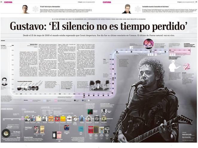 El_Telegrafo_Cerati